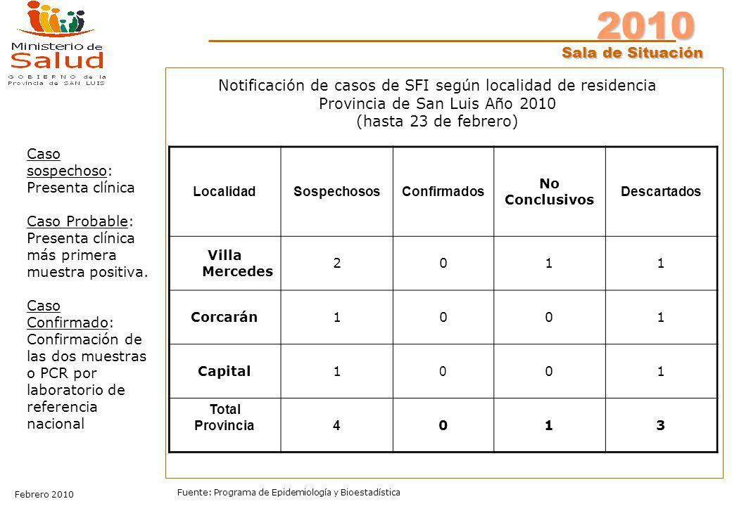 Notificación de casos de SFI según localidad de residencia Provincia de San Luis Año 2010 (hasta 23 de febrero)