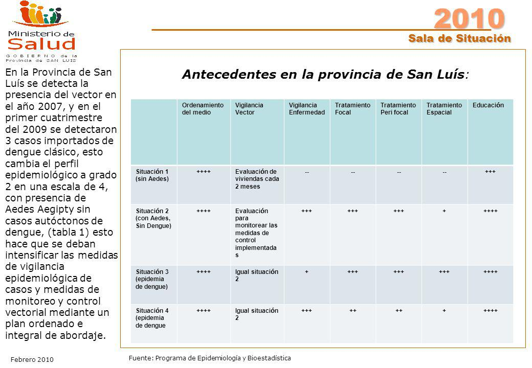 Antecedentes en la provincia de San Luís: