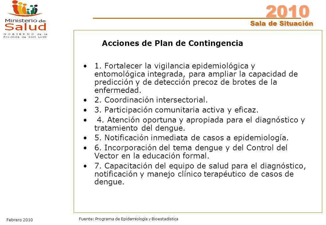 Acciones de Plan de Contingencia