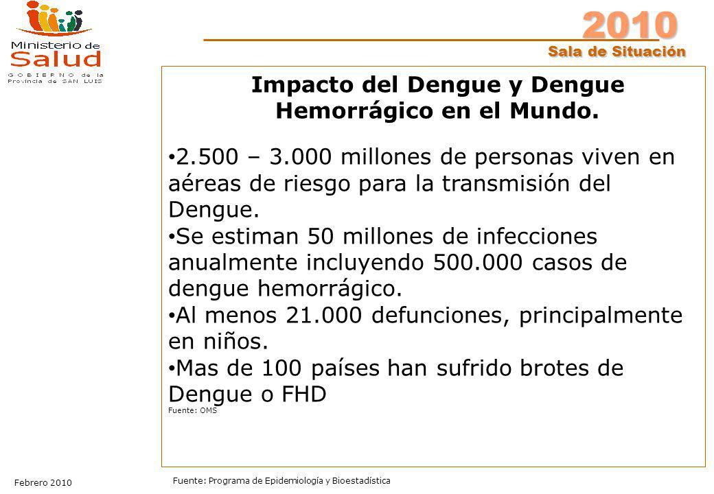 Impacto del Dengue y Dengue Hemorrágico en el Mundo.