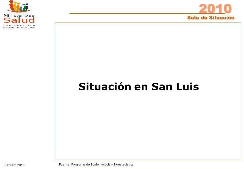 Situación en San Luis