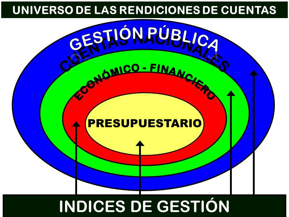 UNIVERSO DE LAS RENDICIONES DE CUENTAS