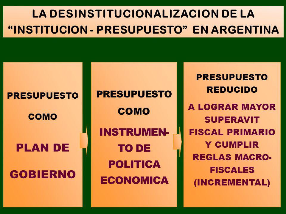 LA DESINSTITUCIONALIZACION DE LA INSTITUCION - PRESUPUESTO EN ARGENTINA