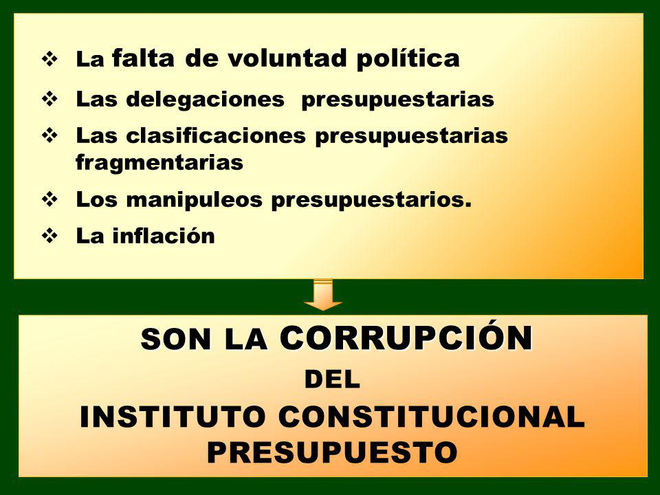 INSTITUTO CONSTITUCIONAL PRESUPUESTO