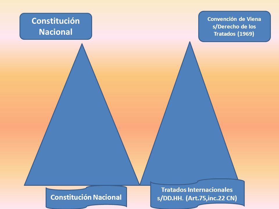 Constitución Nacional