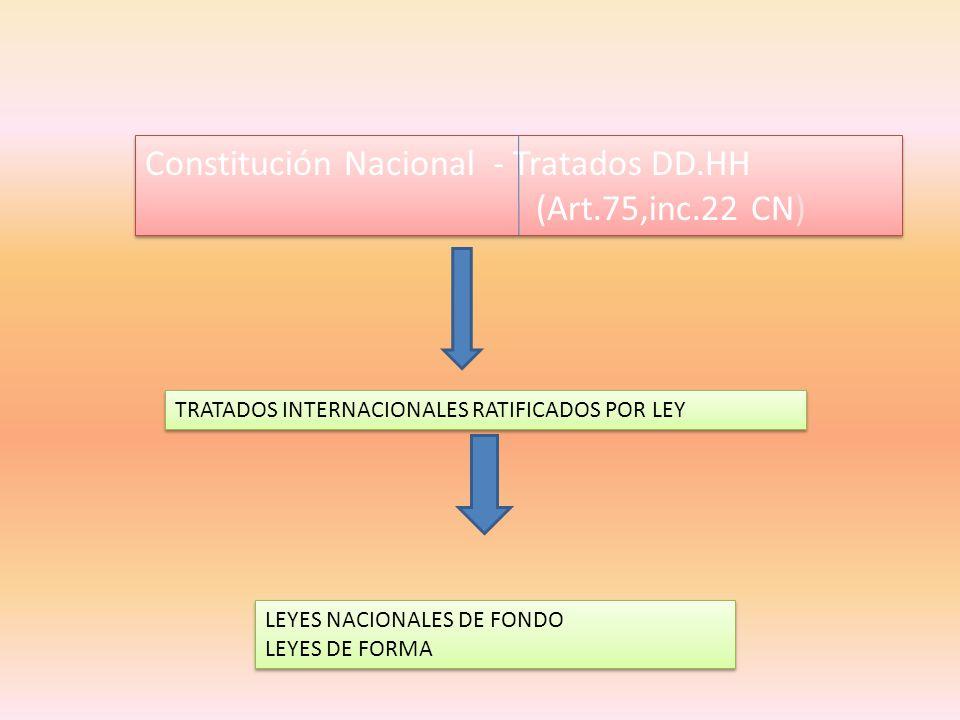 Constitución Nacional - Tratados DD.HH (Art.75,inc.22 CN)