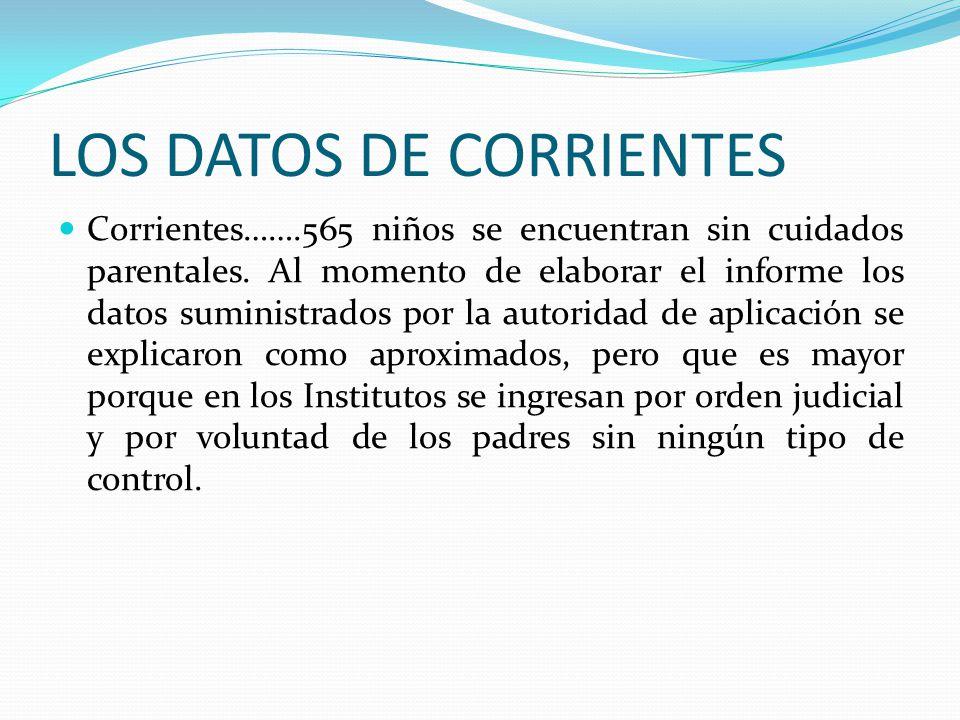 LOS DATOS DE CORRIENTES