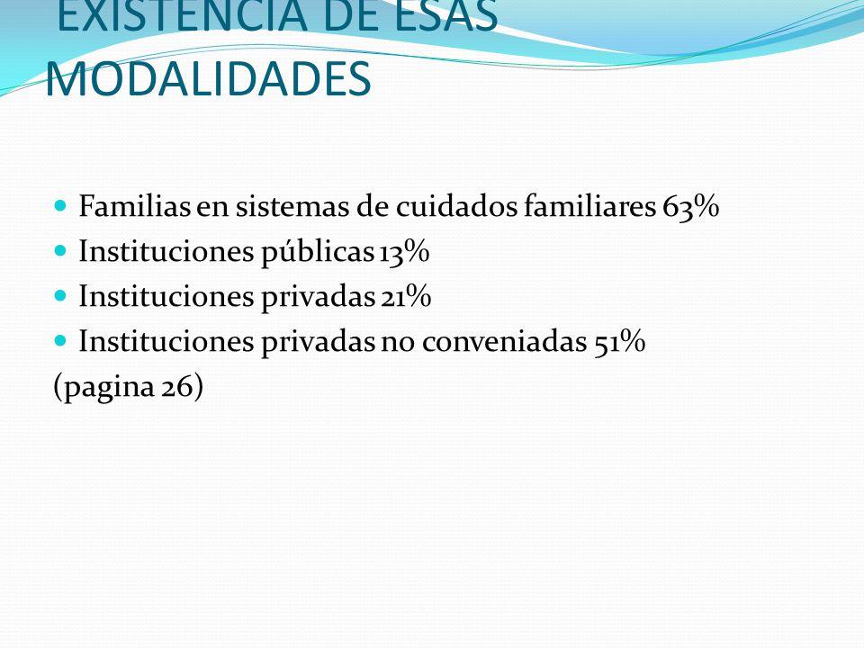 EXISTENCIA DE ESAS MODALIDADES