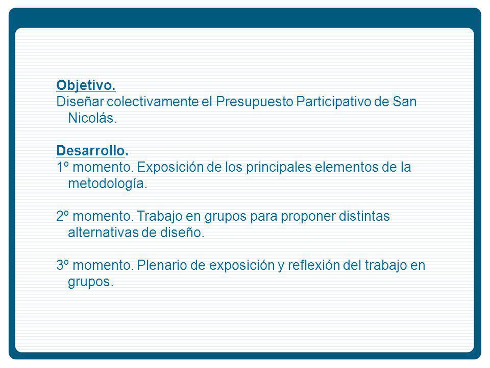 Objetivo. Diseñar colectivamente el Presupuesto Participativo de San Nicolás. Desarrollo.