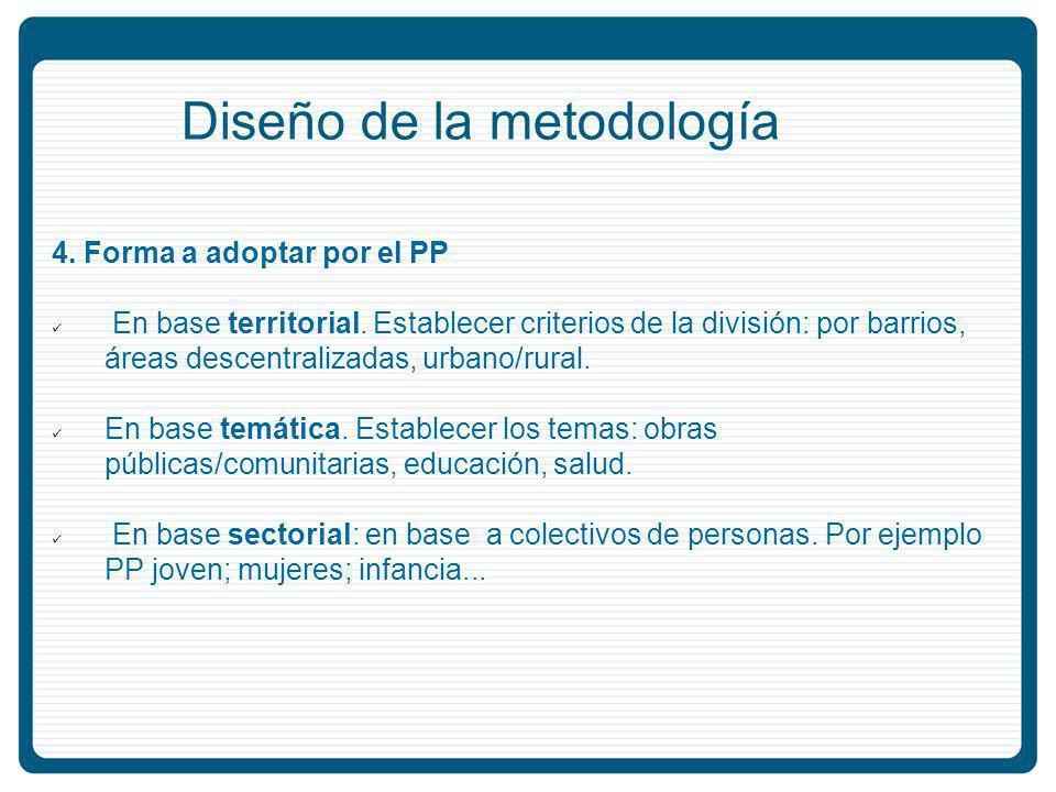 Diseño de la metodología