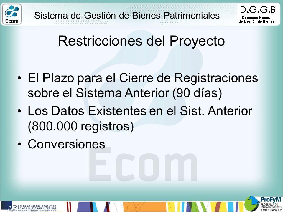 Restricciones del Proyecto