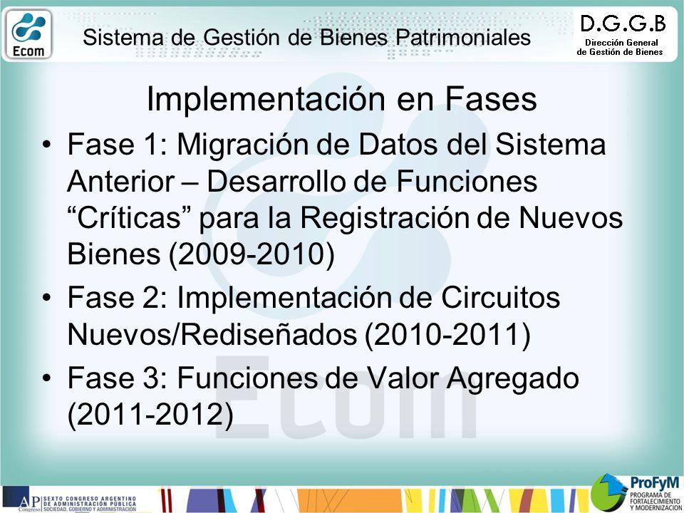 Implementación en Fases