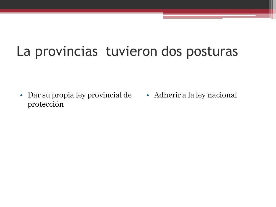 La provincias tuvieron dos posturas