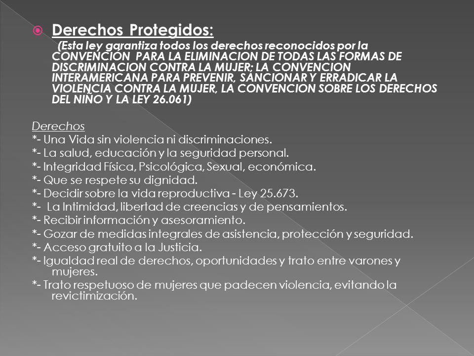 Derechos Protegidos: