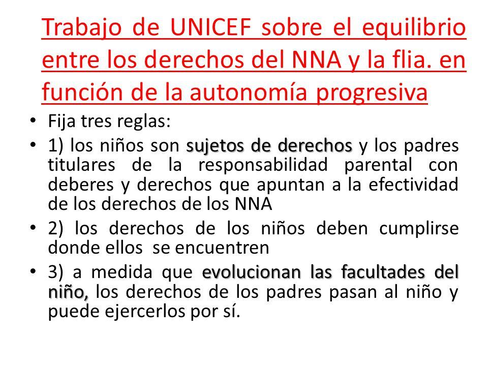Trabajo de UNICEF sobre el equilibrio entre los derechos del NNA y la flia. en función de la autonomía progresiva