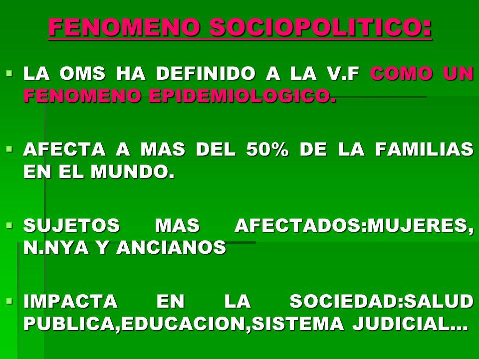 FENOMENO SOCIOPOLITICO: