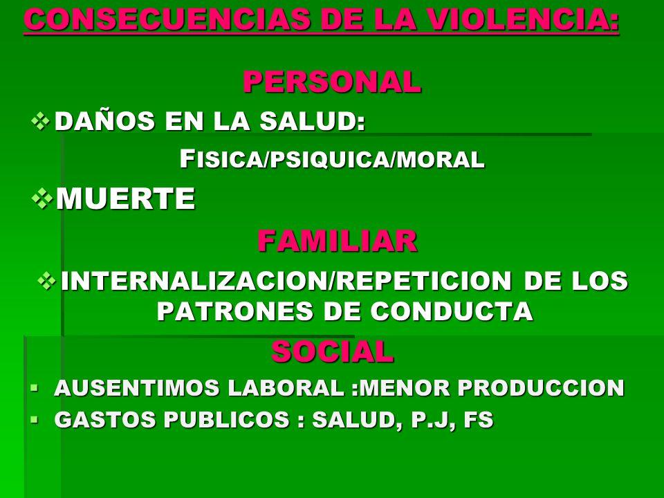 CONSECUENCIAS DE LA VIOLENCIA: