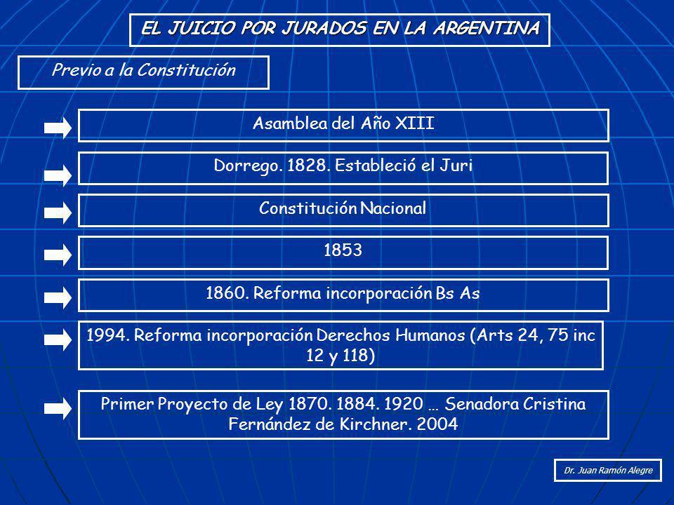 EL JUICIO POR JURADOS EN LA ARGENTINA