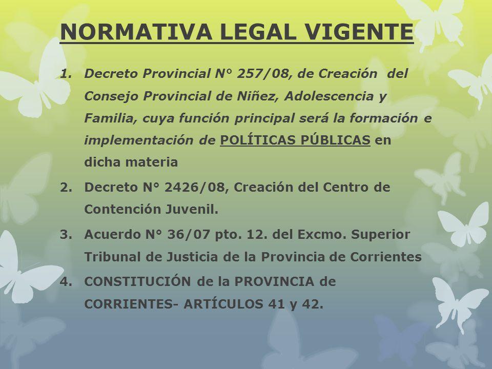 NORMATIVA LEGAL VIGENTE