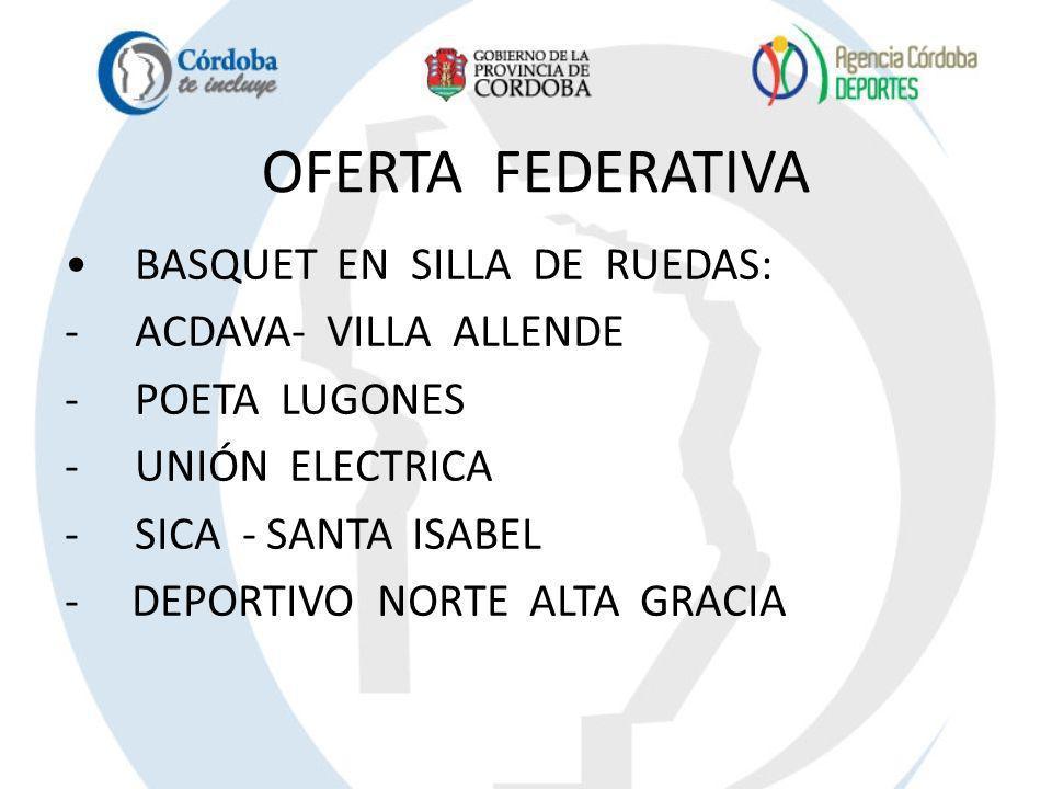 OFERTA FEDERATIVA BASQUET EN SILLA DE RUEDAS: ACDAVA- VILLA ALLENDE