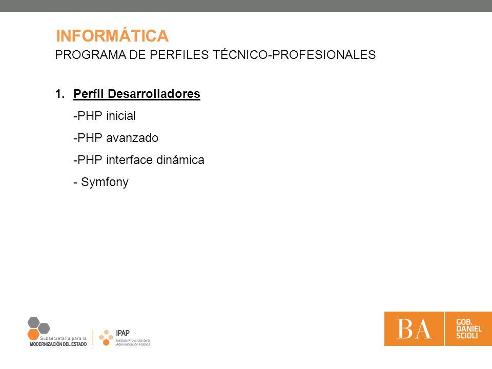 INFORMÁTICA PROGRAMA DE PERFILES TÉCNICO-PROFESIONALES