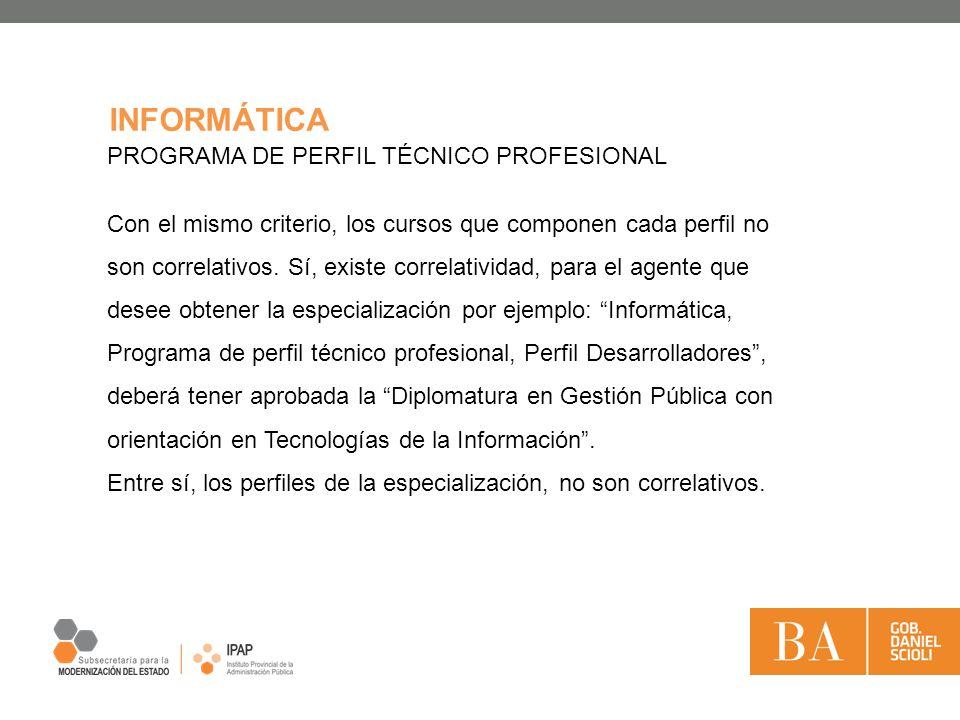 INFORMÁTICA PROGRAMA DE PERFIL TÉCNICO PROFESIONAL