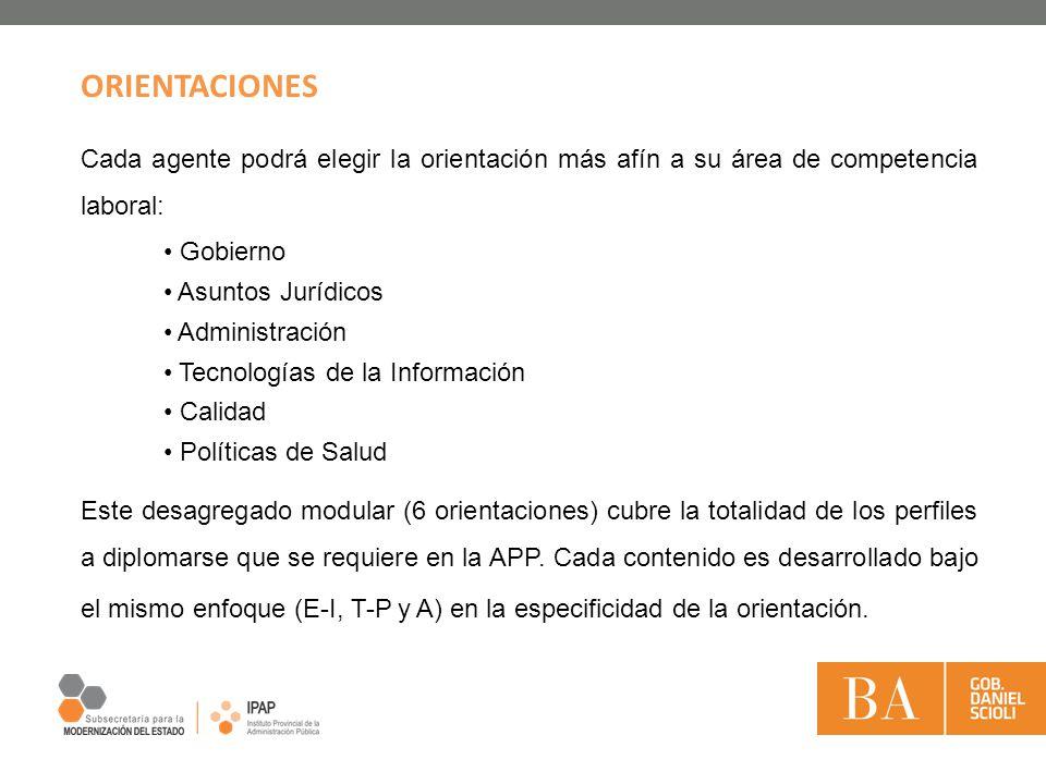 ORIENTACIONES Cada agente podrá elegir la orientación más afín a su área de competencia laboral: Gobierno.