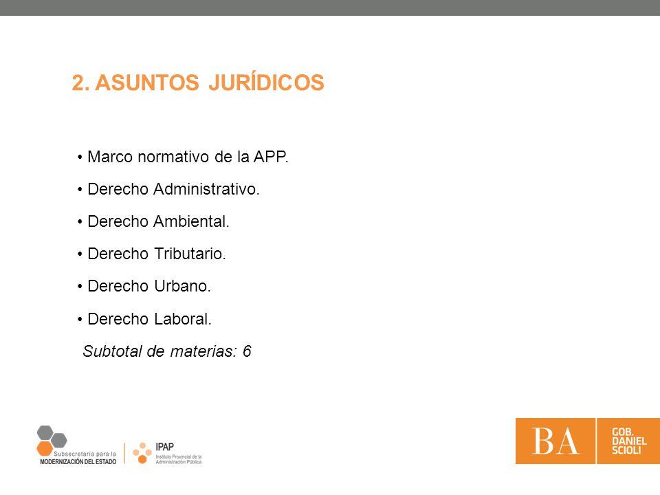 2. ASUNTOS JURÍDICOS Marco normativo de la APP.
