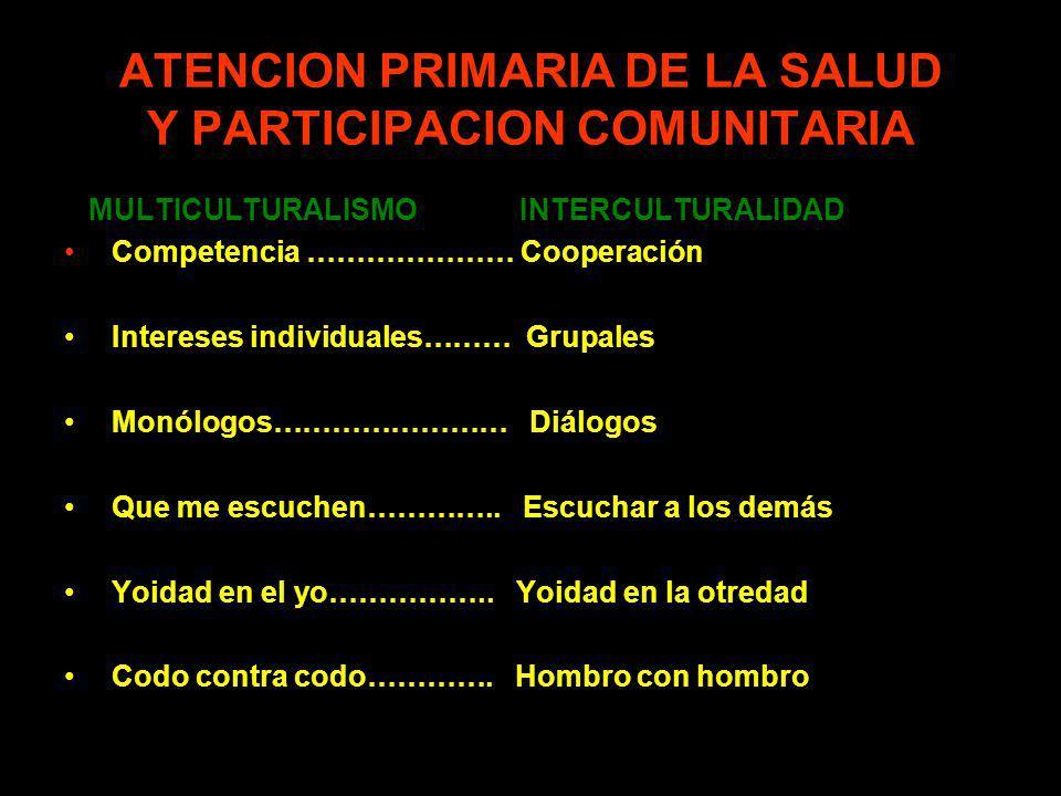 ATENCION PRIMARIA DE LA SALUD Y PARTICIPACION COMUNITARIA