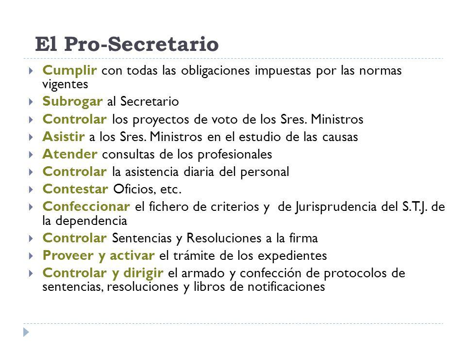 El Pro-Secretario Cumplir con todas las obligaciones impuestas por las normas vigentes. Subrogar al Secretario.