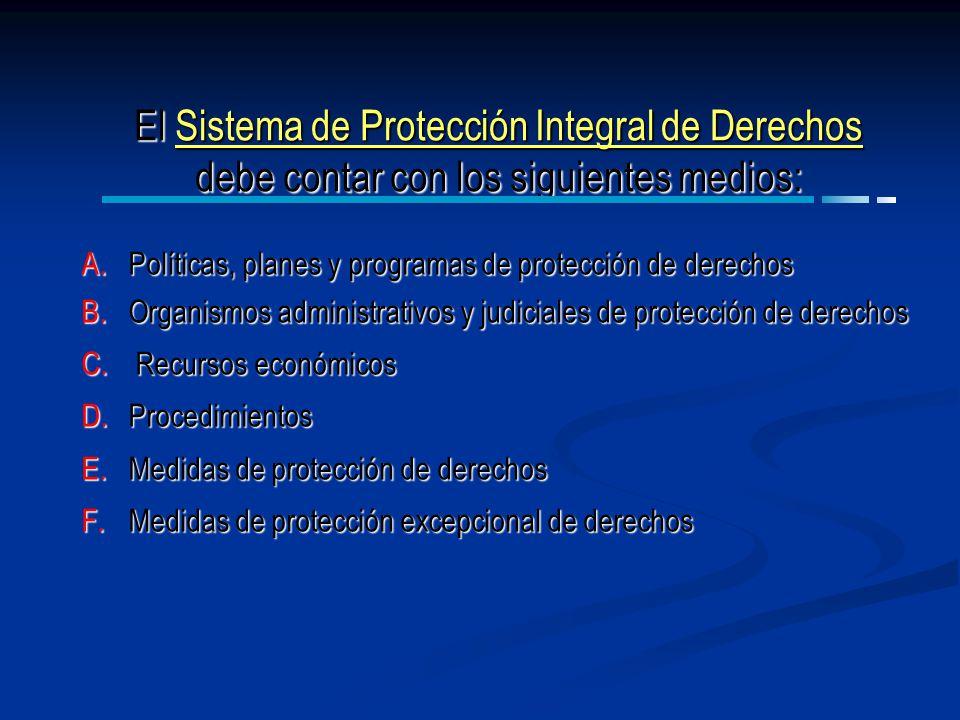 El Sistema de Protección Integral de Derechos