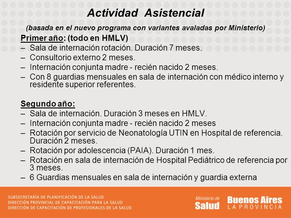 Actividad Asistencial (basada en el nuevo programa con variantes avaladas por Ministerio)