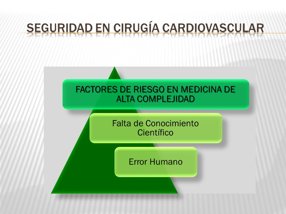 Seguridad en Cirugía CardioVascular