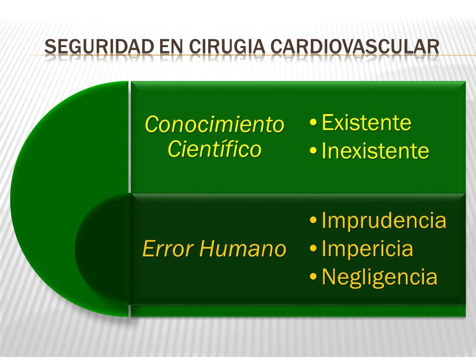 Seguridad en Cirugia CardioVascular