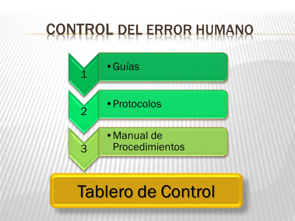 Control del error humano