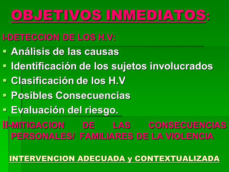 OBJETIVOS INMEDIATOS: