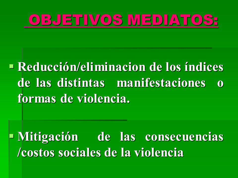OBJETIVOS MEDIATOS: Reducción/eliminacion de los índices de las distintas manifestaciones o formas de violencia.