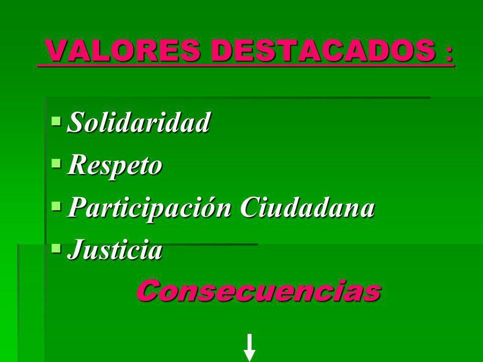 VALORES DESTACADOS : Solidaridad Respeto Participación Ciudadana Justicia Consecuencias