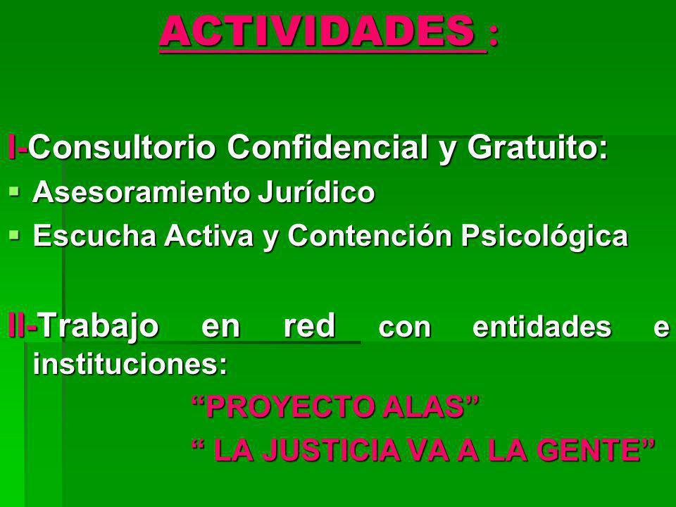 ACTIVIDADES : I-Consultorio Confidencial y Gratuito: