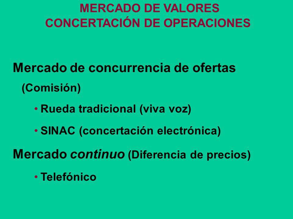 CONCERTACIÓN DE OPERACIONES