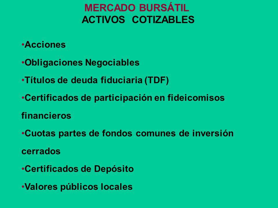 MERCADO BURSÁTIL ACTIVOS COTIZABLES