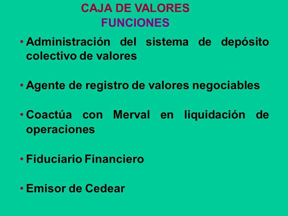 CAJA DE VALORES FUNCIONES. Administración del sistema de depósito colectivo de valores. Agente de registro de valores negociables.
