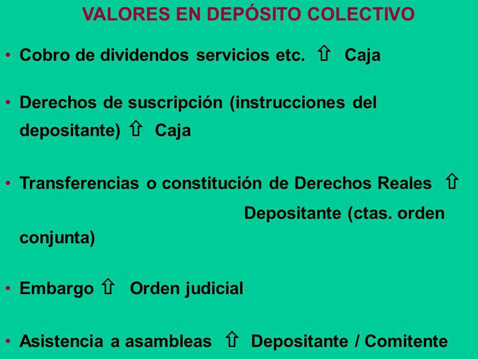 VALORES EN DEPÓSITO COLECTIVO