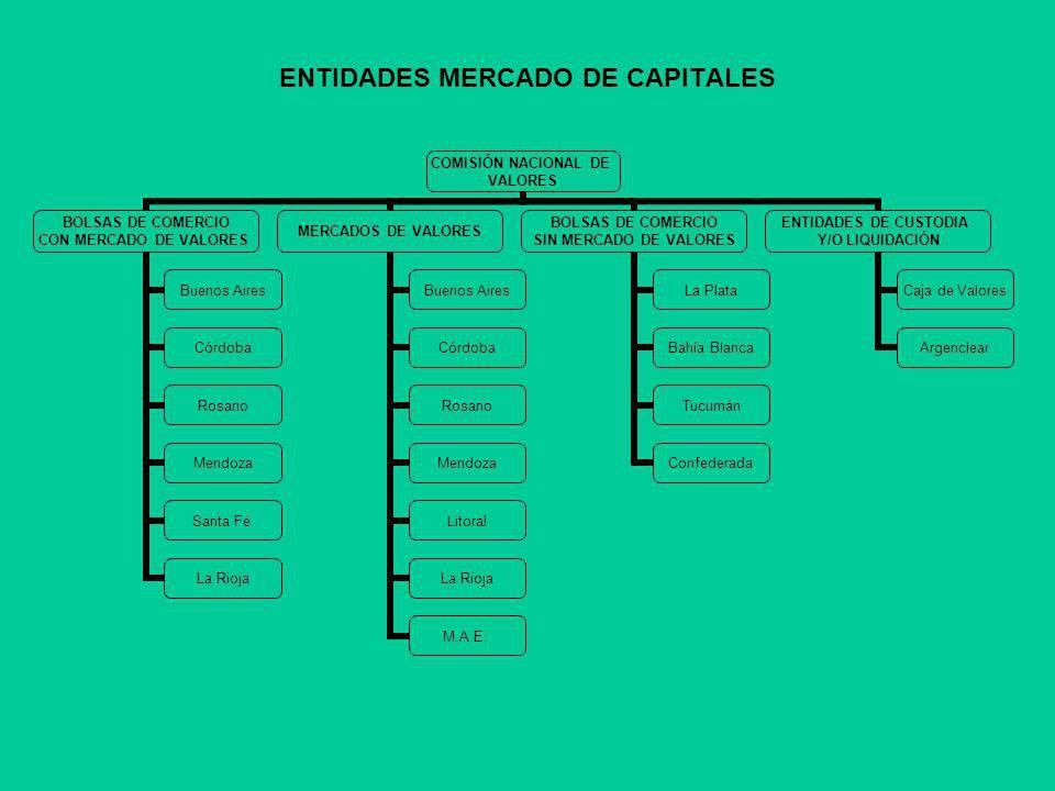 ENTIDADES MERCADO DE CAPITALES