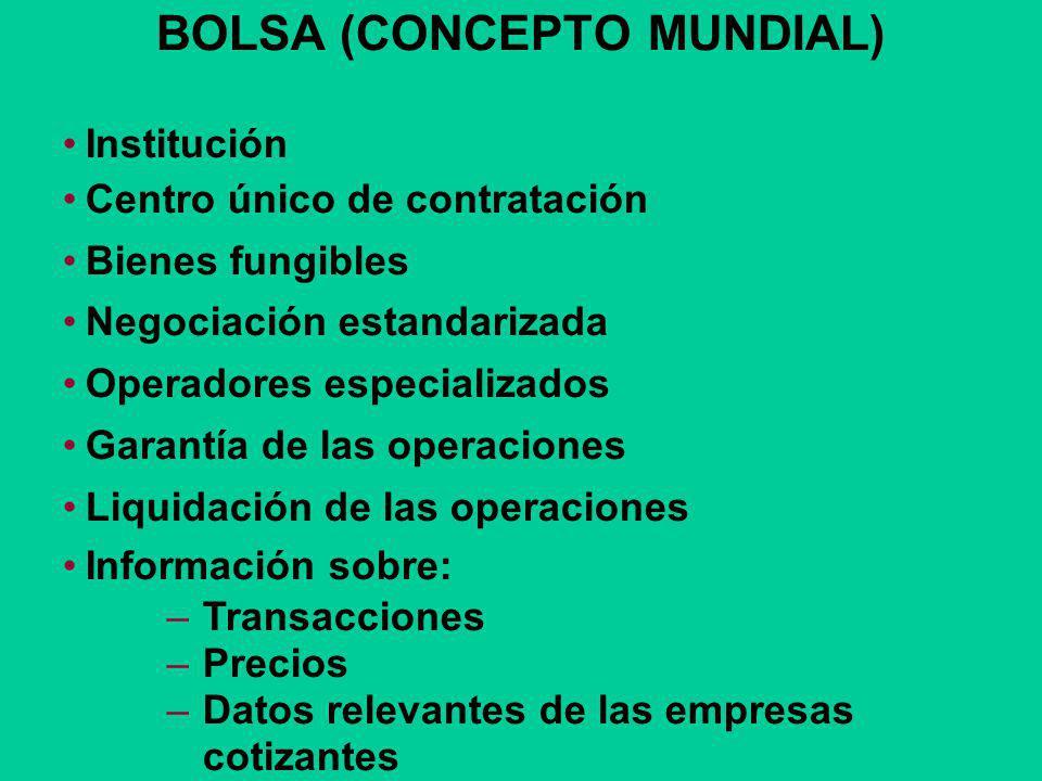 BOLSA (CONCEPTO MUNDIAL)