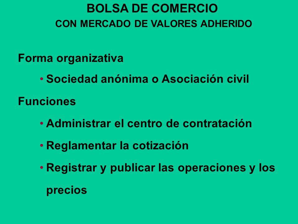 CON MERCADO DE VALORES ADHERIDO