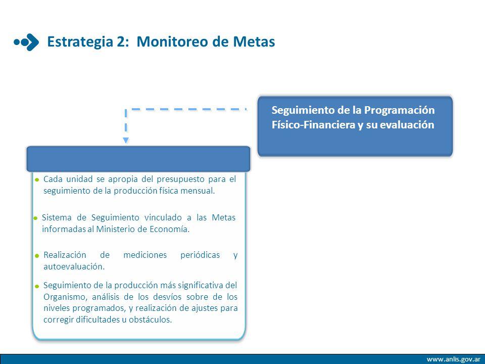 Seguimiento de la Programación Físico-Financiera y su evaluación
