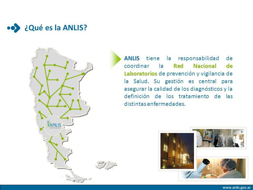 ¿Qué es la ANLIS