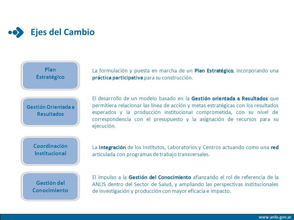 Ejes del Cambio Plan Estratégico Coordinación Institucional
