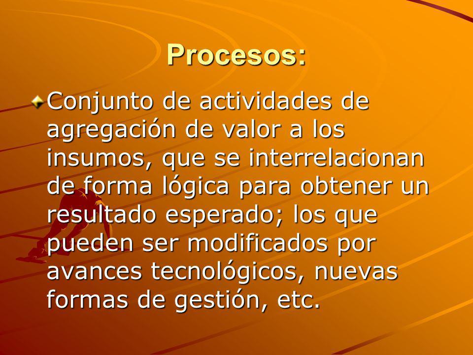 Procesos: